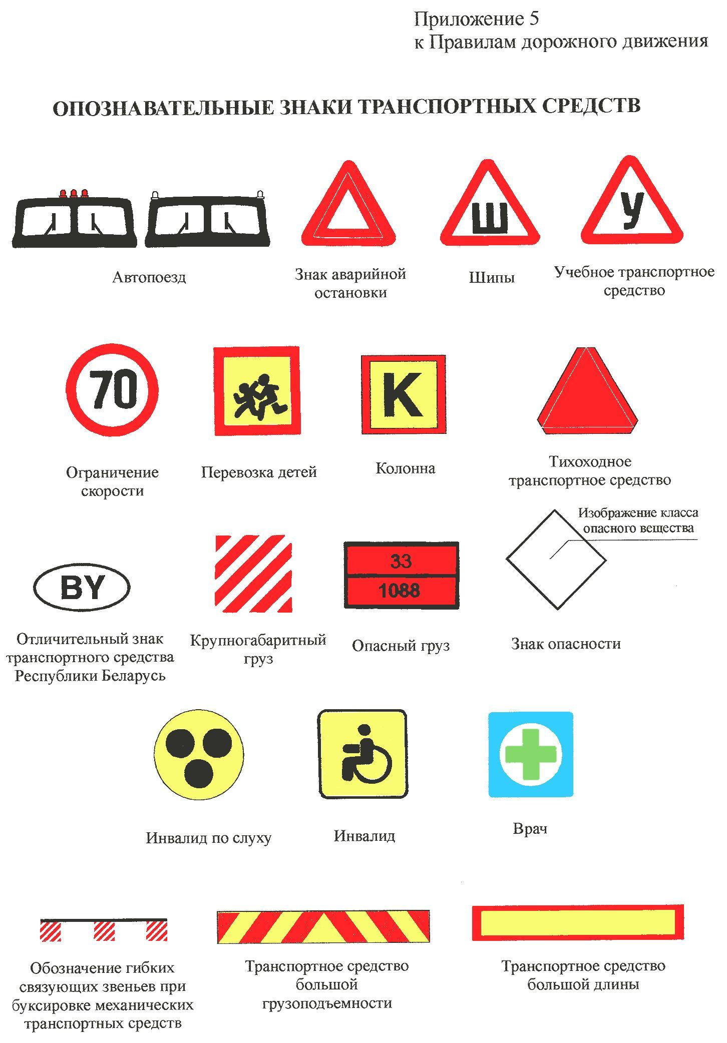 знаки дорожного движения в картинках: